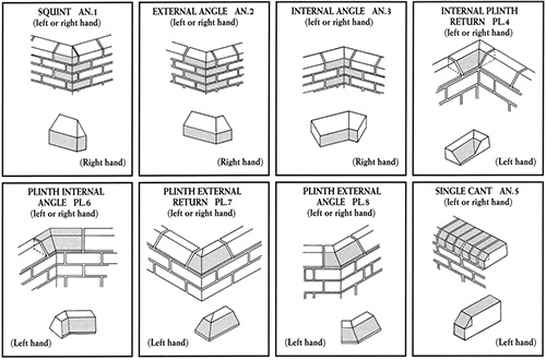 fabricated brick specials